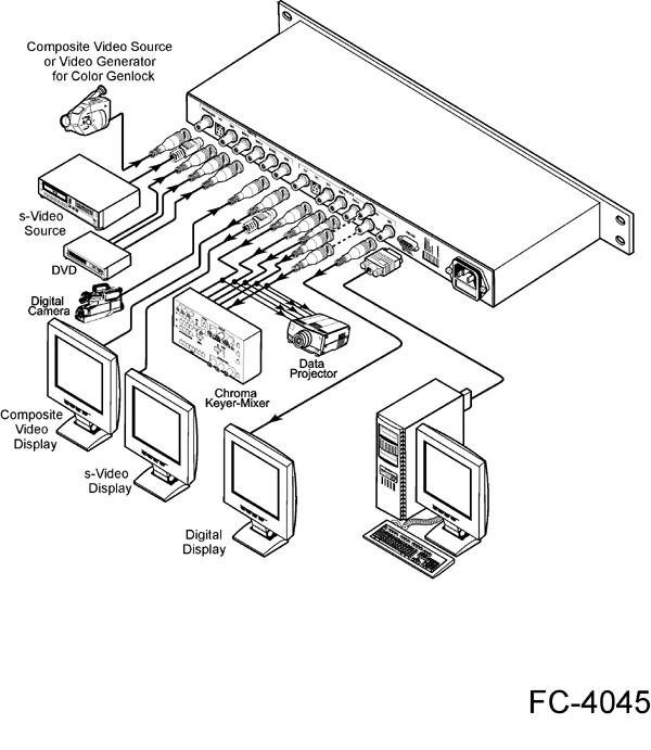 Diagram For Application