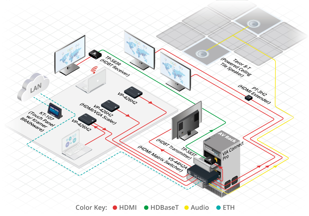 PT-3H2 Hdmi Extender Wiring Diagram on