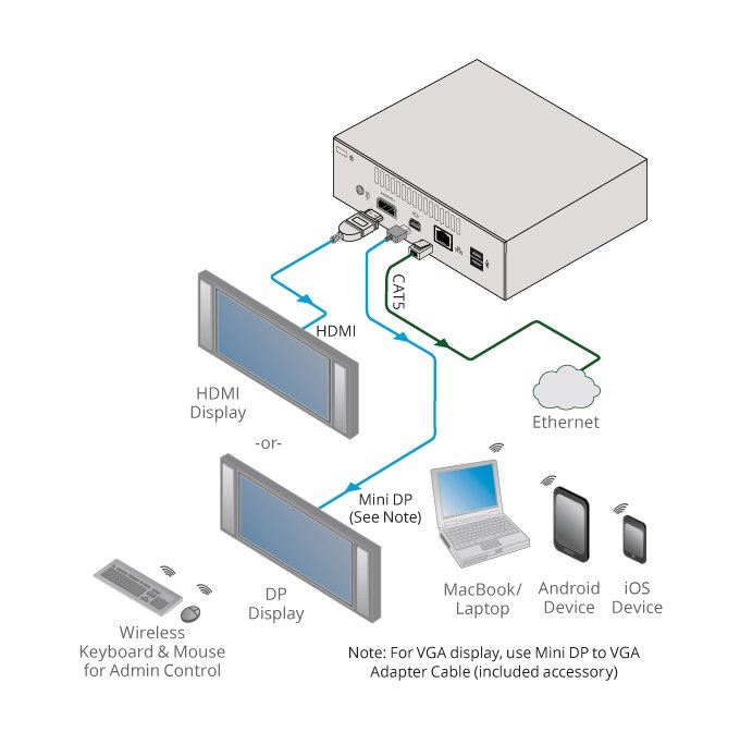 Via Connect Pro