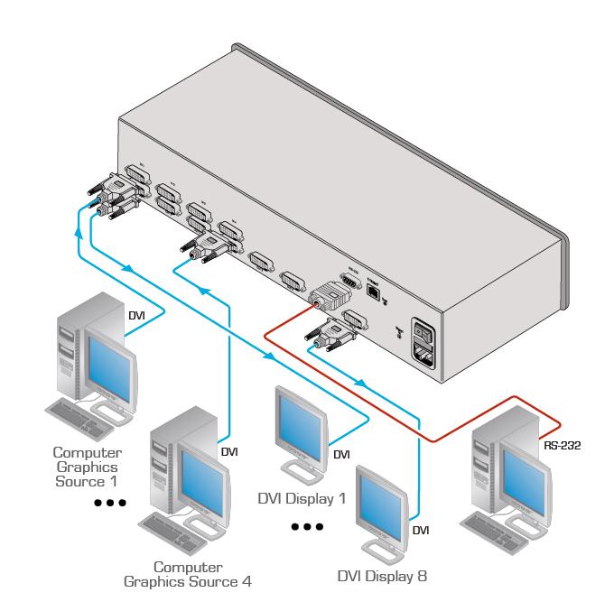 Kramer VS-48HDCPxl Matrix Switcher Windows 8 Driver Download