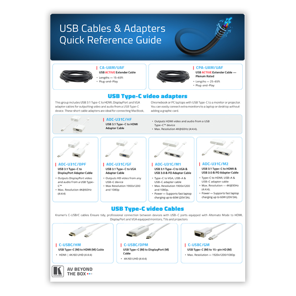 USB Cables & Adapters Quick Reference Guide