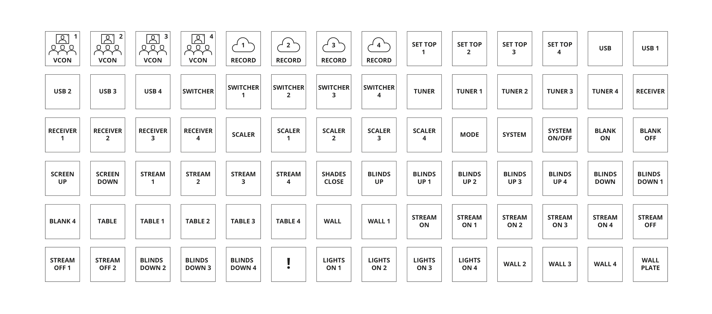 Advanced–Keypad–Label–Set_3.jpg