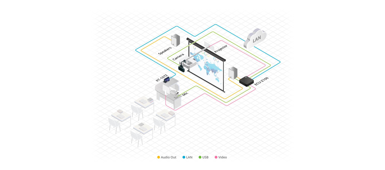 kramer–edu–hybrid–zr–pi–2.jpg